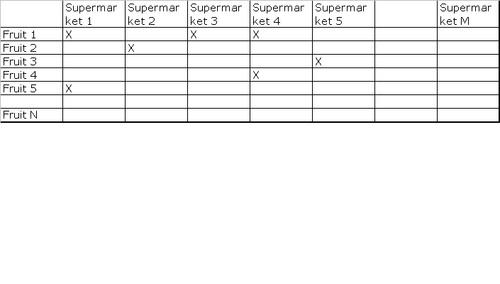 table representation xml