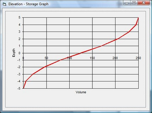Drawing Lines In Vb : Drawing line graph using mschart control data from