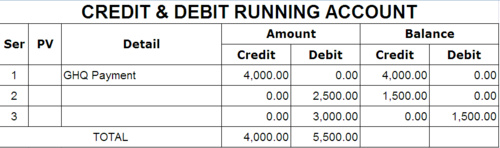 Credit and Debit sheet in ms excel - Algorithms / Advanced Math